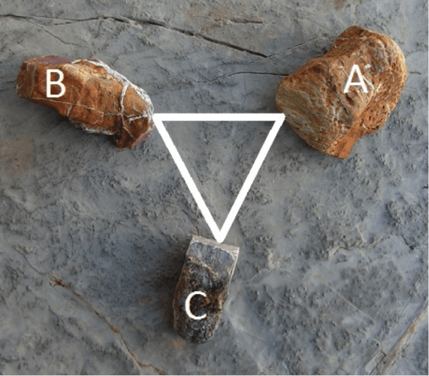 Slika 1: Tročan treh kamnov v medsebojni energijski povezavi.